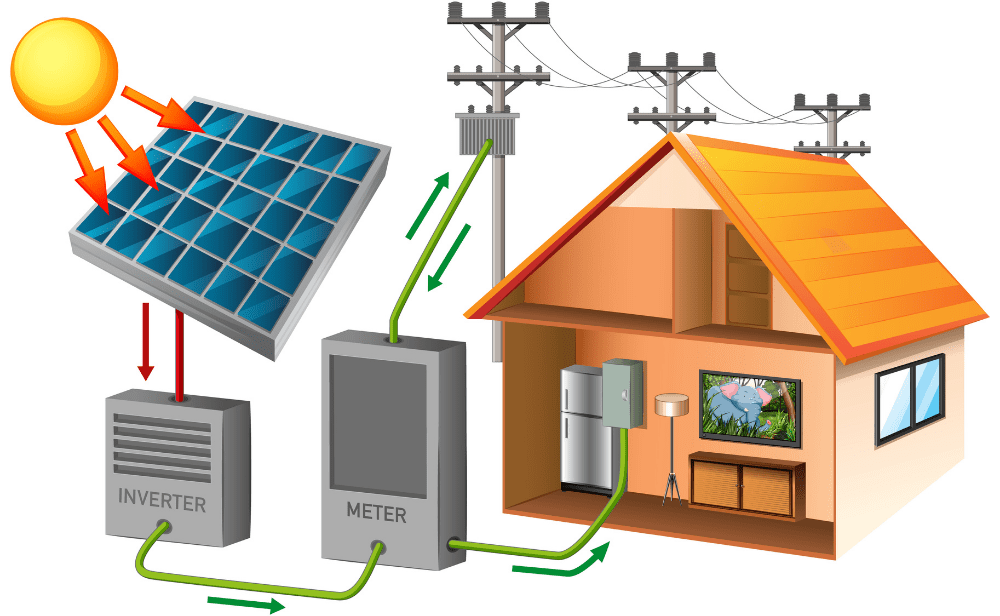 Featured image of inverter