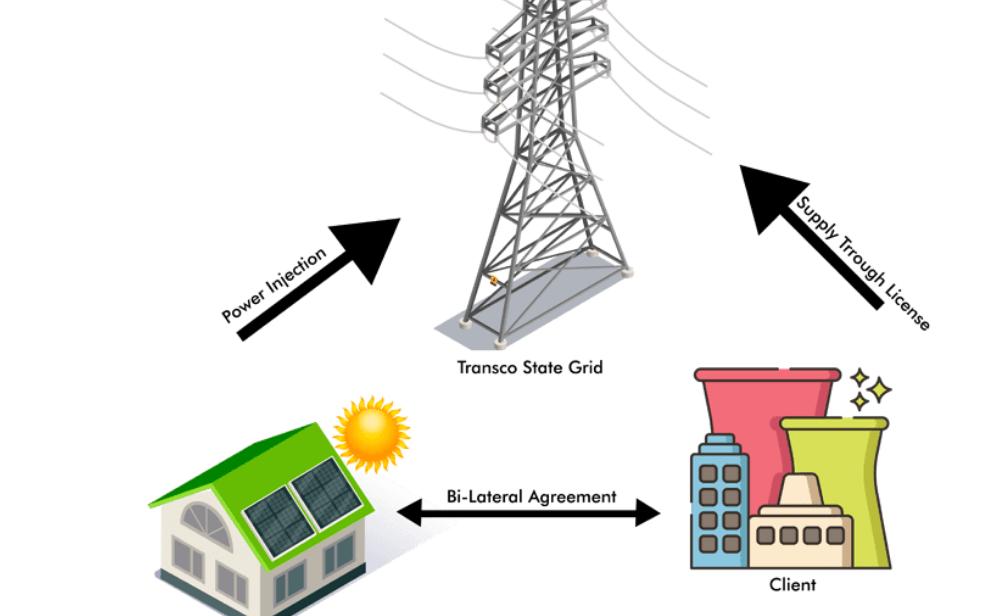 open Access solar (1)-min
