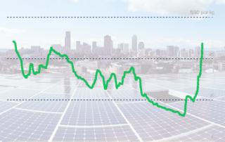 price-graph-Ornate Solar