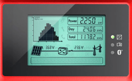 Inverter-Display-With-Proper-Details-solar-system-installation