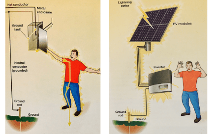 Poor-Grounding-Lighting-Protection-solar-system-installation