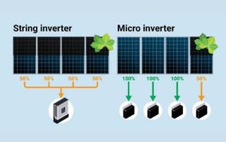 String Vs Microinverters