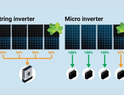 Are Microinverters Better Than String Inverters for My Solar System?