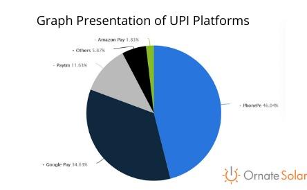 Payment App Graph